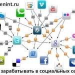 Как зарабатывать в социальных сетях