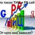 Что такое ТИЦ и PR сайта и от чего они зависят