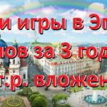 Итоги игры в Эпоху Клонов за 3 года и 150 000 рублей вложений